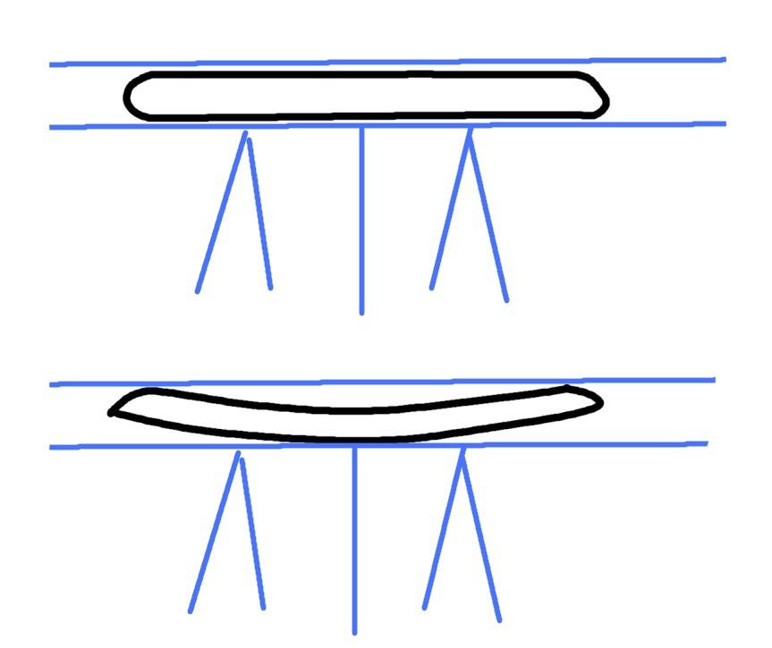 差し込み衿芯の選び方と入れ方・使い方